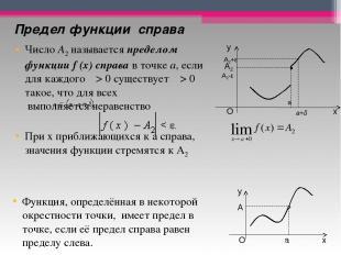 Предел функциисправа ЧислоA2называетсяпределом функцииf(x)справав точке