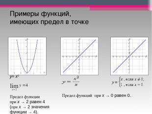 Примеры функций, имеющих предел в точке у=x2 Предел функции приx→2 равен 4