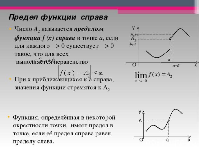 Предел функциисправа ЧислоA2называетсяпределом функцииf(x)справав точкеa, если для каждого ε>0 существует δ>0 такое, что для всех  выполняется неравенство При х приближающихся к а справа, значения функции стремятся к А2 Функция, оп…