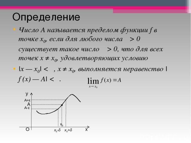 Определение ЧислоА называется пределом функцииfв точкеx0,если для любого числа ε > 0 существует такое число δ > 0, что для всех точекх≠x0,удовлетворяющих условию |х — x0|