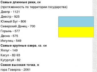 Самые длинные реки, км (протяженность по территории государства) Днепр - 1121 Дн