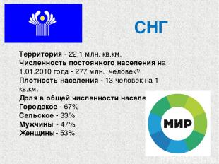Территория - 22,1 млн. кв.км. Численность постоянного населения на 1.01.2010 год