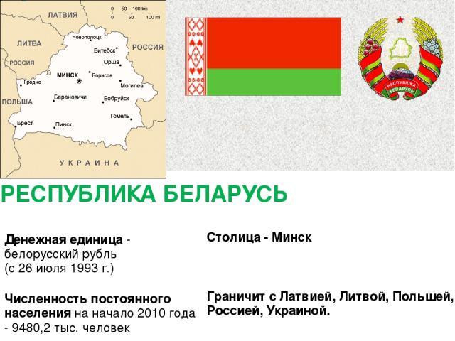 РЕСПУБЛИКА БЕЛАРУСЬ  Денежная единица - белорусский рубль (с 26 июля 1993 г.) Столица - Минск Численность постоянного населения на начало 2010 года - 9480,2 тыс. человек Граничит с Латвией, Литвой, Польшей, Россией, Украиной.