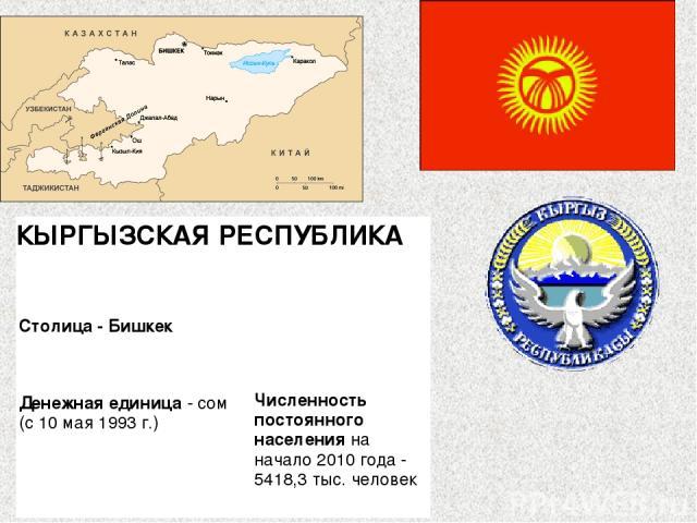 КЫРГЫЗСКАЯ РЕСПУБЛИКА  Столица - Бишкек Денежная единица - сом (с 10 мая 1993 г.) Численность постоянного населения на начало 2010 года - 5418,3 тыс. человек