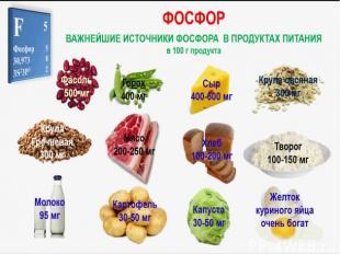 В организме основное количество фосфора содержится в костях (около 85%), много ф