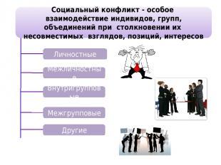Социальный конфликт - особое взаимодействие индивидов, групп, объединений при ст