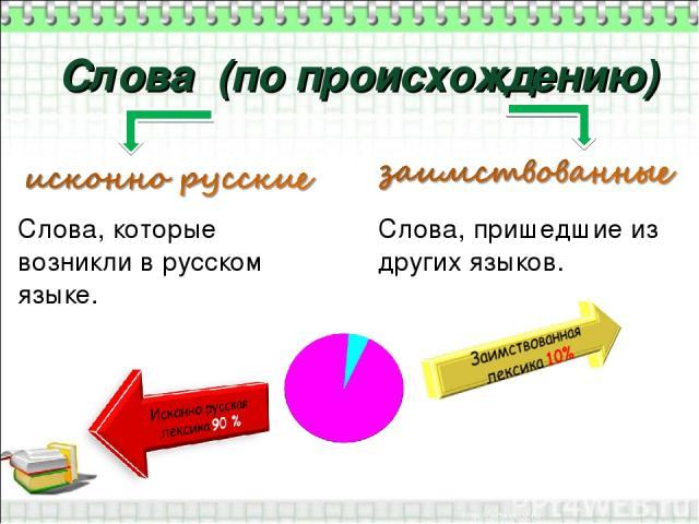 Слова (по происхождению) Слова, которые возникли в русском языке. Слова, пришедшие из других языков.