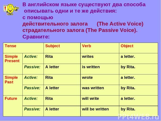 В английском языке существуют два способа описывать одни и те же действия: с помощью действительного залога (The Active Voice) страдательного залога (The Passive Voice). Сравните: Tense Subject Verb Object Simple Present Active: Rita writes a letter…