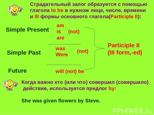 Страдательный залог образуется с помощью глагола to be в нужном лице, числе, времени и III формы основного глагола(Participle II): Simple Present Simple Past Future am is (not) are was Were will (not) be Participle II (III form,-ed) Когда важно кто …