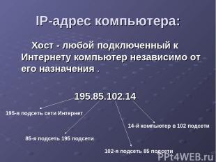 IP-адрес компьютера: Хост - любой подключенный к Интернету компьютер независимо
