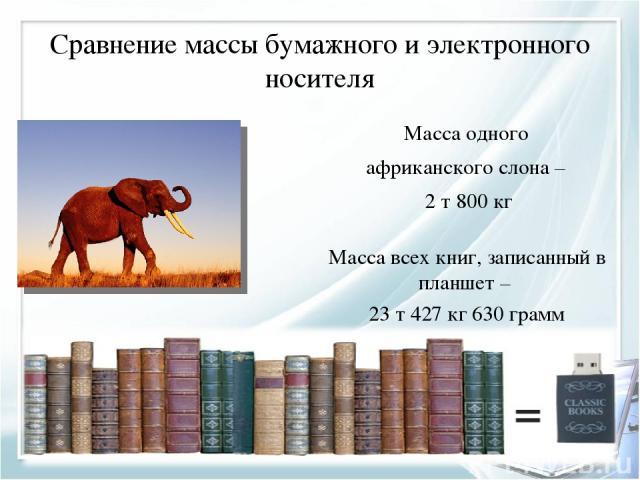 Сравнение массы бумажного и электронного носителя Масса всех книг, записанный в планшет – 23 т 427 кг 630 грамм Масса одного африканского слона – 2 т 800 кг