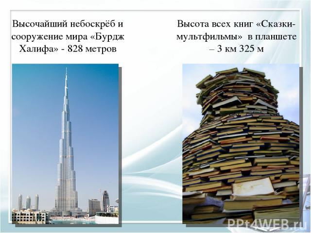 Высочайший небоскрёб и сооружение мира «Бурдж Халифа» - 828 метров Высота всех книг «Сказки-мультфильмы» в планшете – 3 км 325 м
