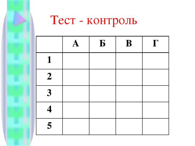 Тест - контроль А Б В Г 1 2 3 4 5