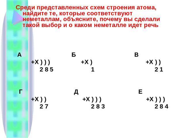 Среди представленных схем строения атома, найдите те, которые соответствуют неметаллам, объясните, почему вы сделали такой выбор и о каком неметалле идет речь А Б В +Х ) ) ) +Х ) +Х ) ) 2 8 5 1 2 1 Г Д Е +Х ) ) +Х ) ) ) +Х ) ) ) 2 7 2 8 3 2 8 4