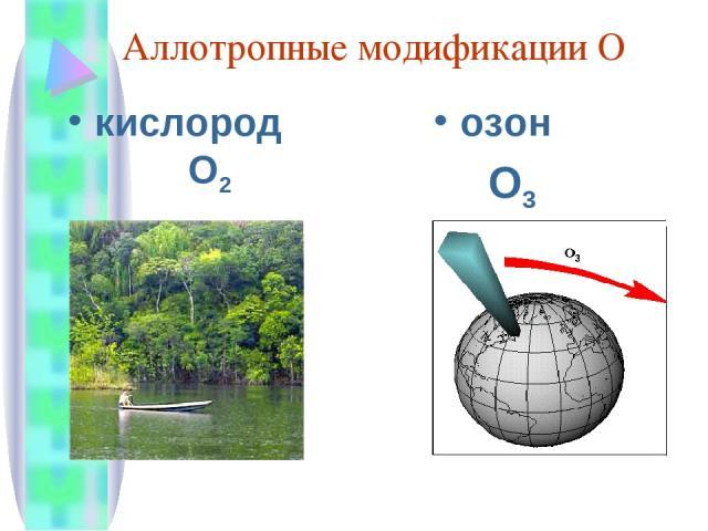 Аллотропные модификации О кислород О2 озон О3
