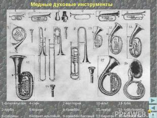 Медные духовые инструменты 1-флюгельгорн 2-труба 3-сурдины 4-горн 5-корнет 6-кор