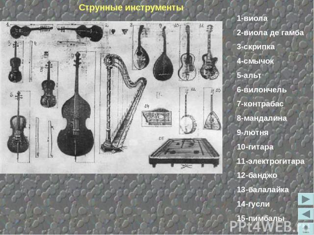 Струнные инструменты 1-виола 2-виола де гамба 3-скрипка 4-смычок 5-альт 6-вилончель 7-контрабас 8-мандалина 9-лютня 10-гитара 11-электрогитара 12-банджо 13-балалайка 14-гусли 15-пимбалы