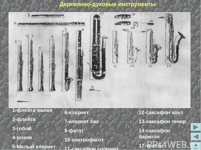 Деревянно-духовые инструменты 1-флейта малая 2-флейта 3-гобой 4-рожок 5-Малый кларнет 6-кларнет 7-кларнет бас 8-фагот 10-контрофагот 11-саксафон сопрано 12-саксафон альт 13-саксафон тенор 14-саксафон баритон 17-трость