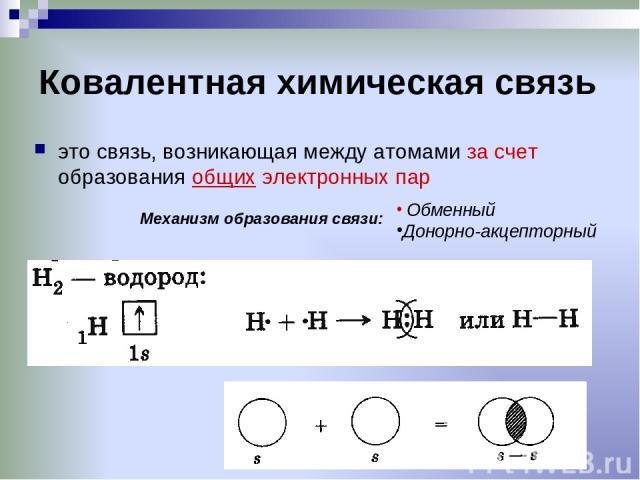 Ковалентная химическая связь это связь, возникающая между атомами за счет образования общих электронных пар Обменный Донорно-акцепторный Механизм образования связи: