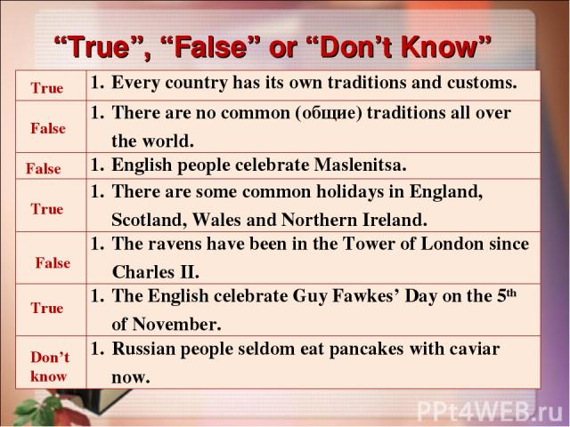 """True"", ""False"" or ""Don't Know"" True False False True False True Don't know Every country has its own traditions and customs. There are no common (общие) traditions all over the world. English people celebrate Maslenitsa. There are some common holid…"