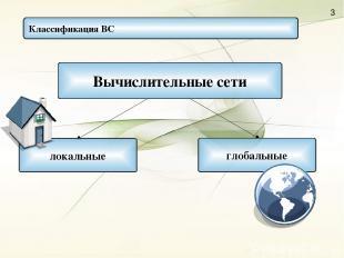 Классификация ВС локальные Вычислительные сети глобальные