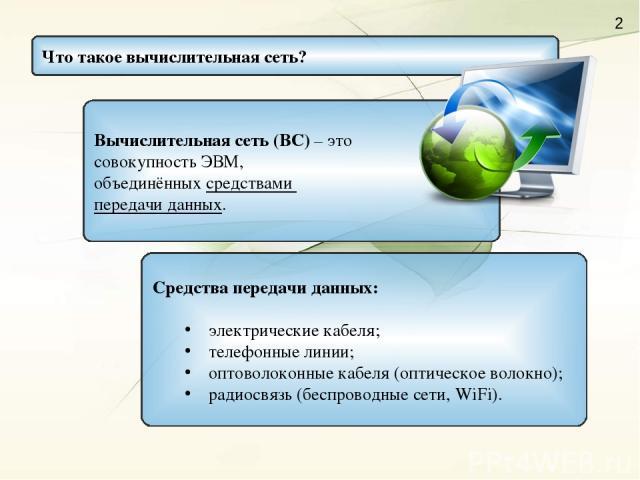 Вычислительная сеть (ВС) – это совокупность ЭВМ, объединённых средствами передачи данных. Что такое вычислительная сеть? Средства передачи данных: электрические кабеля; телефонные линии; оптоволоконные кабеля (оптическое волокно); радиосвязь (беспро…