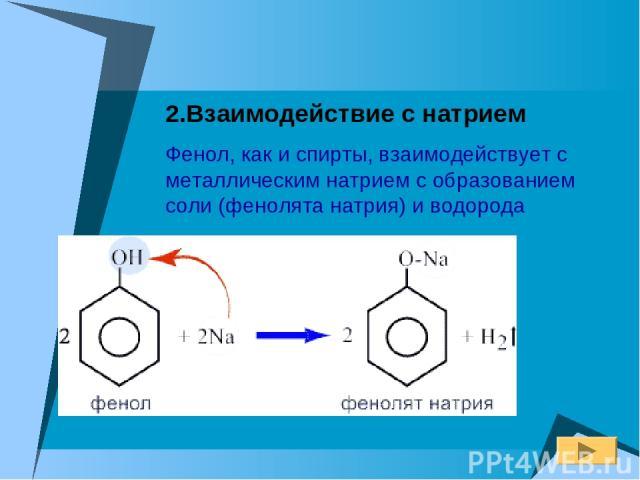 2.Взаимодействие с натрием Фенол, как и спирты, взаимодействует с металлическим натрием с образованием соли (фенолята натрия) и водорода