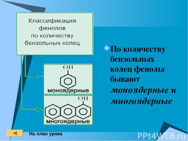 По количеству бензольных колец фенолы бывают моноядерные и многоядерные На план урока