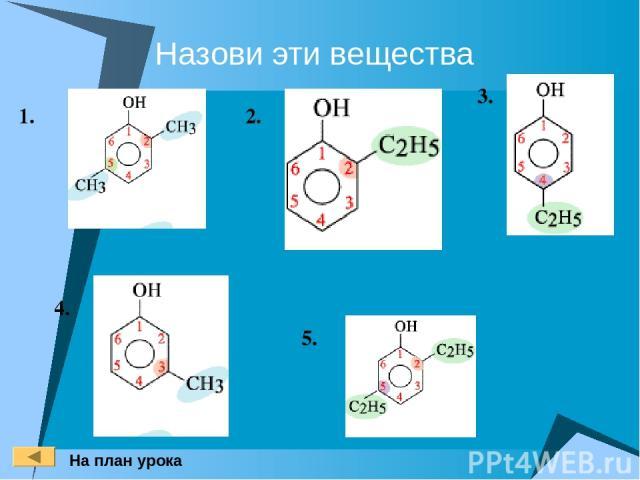 Назови эти вещества 1. 2. 3. 4. 5. На план урока