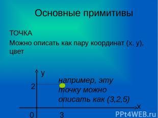 Основные примитивы ТОЧКА Можно описать как пару координат (х, у), цвет х у 0 3 2