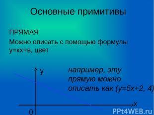 Основные примитивы ПРЯМАЯ Можно описать с помощью формулы у=кх+в, цвет х у 0 нап