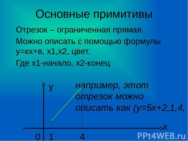 Основные примитивы Отрезок – ограниченная прямая. Можно описать с помощью формулы у=кх+в, х1,х2, цвет. Где х1-начало, х2-конец х у 0 например, этот отрезок можно описать как (у=5х+2,1,4, 7) 1 4