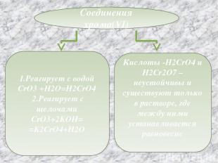 Соединения хрома(VI) 1.Реагирует с водой CrO3 +H2O=H2CrO4 2.Реагирует с щелочами