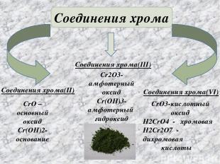 Соединения хрома Соединения хрома(II) CrO –основный оксид Cr(OH)2- основание Сое