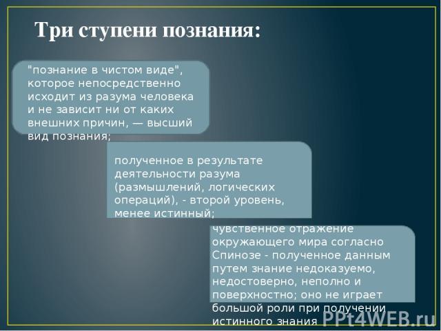 Три ступени познания: