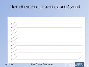 Кристаллическая решетка хлорида натрия Ким Елена Петровна