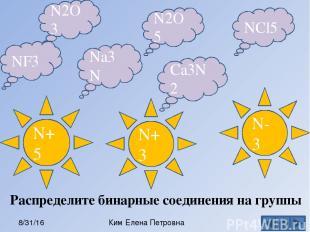Многообразие бинарных соединений в природе Ким Елена Петровна