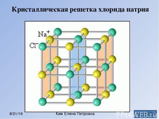 Роль углекислого газа в природе Ким Елена Петровна