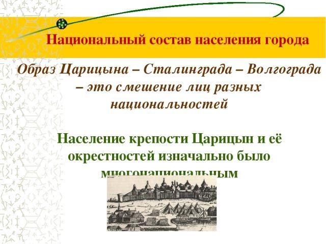 Национальный состав населения города Образ Царицына – Сталинграда – Волгограда – это смешение лиц разных национальностей Население крепости Царицын и её окрестностей изначально было многонациональным