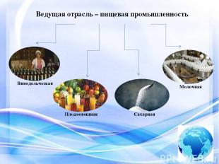 Ведущая отрасль – пищевая промышленность Винодельческая Плодоовощная Сахарная Мо