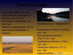 Немного цифр… Площадь: 166,8 тыс. км² Численность населения: 7 800 тыс.чел. (201