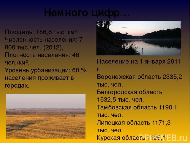 Немного цифр… Площадь: 166,8 тыс. км² Численность населения: 7 800 тыс.чел. (2012), Плотность населения: 46 чел./км², Уровень урбанизации: 60 % населения проживает в городах. Население на 1 января 2011 г. Воронежская область 2335,2 тыс. чел. Белгоро…
