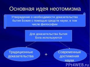 Основная идея неотомизма Утверждение о необходимости доказательства бытия Божия