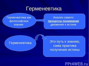 Герменевтика Герменевтика как философское знание Анализ самого процесса понимани