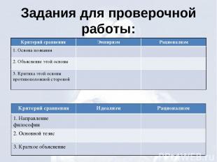 Задания для проверочной работы: Критерий сравнения Эмпиризм Рационализм 1. Основ