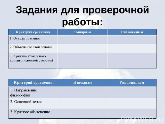 Задания для проверочной работы: Критерий сравнения Эмпиризм Рационализм 1. Основа познания 2. Объяснение этой основы 3. Критика этой основы противоположной стороной Критерий сравнения Идеализм Рационализм 1. Направление философии 2. Основной тезис 3…