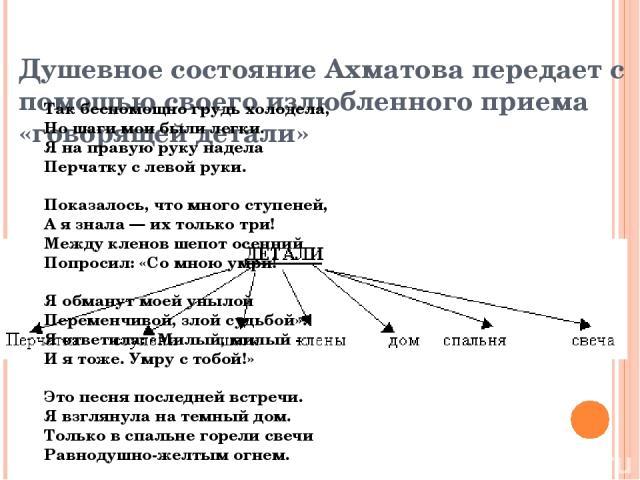 Душевное состояние Ахматова передает с помощью своего излюбленного приема «говорящей детали» Так беспомощно грудь холодела, Но шаги мои были легки. Я на правую руку надела Перчатку с левой руки. Показалось, что много ступеней, А я знала — их только …
