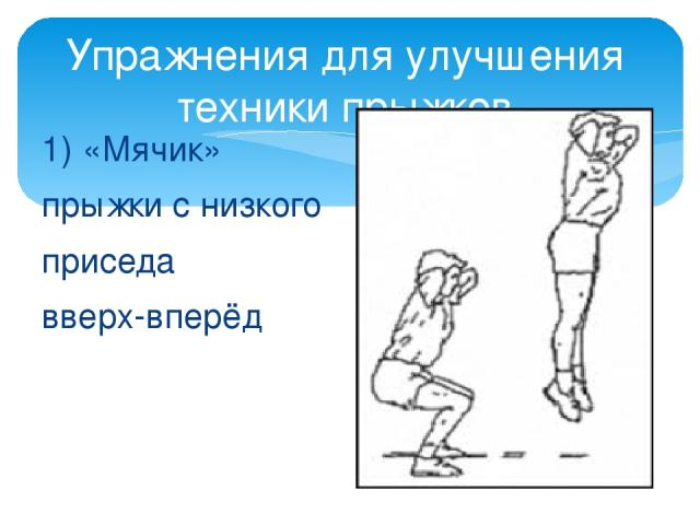 1) «Мячик» прыжки с низкого приседа вверх-вперёд Упражнения для улучшения техники прыжков