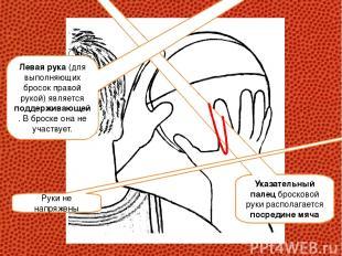 Указательный палец бросковой руки располагается посредине мяча Левая рука (для в