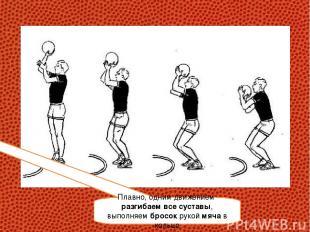 Плавно, одним движением разгибаем все суставы, выполняем бросок рукой мяча в кол